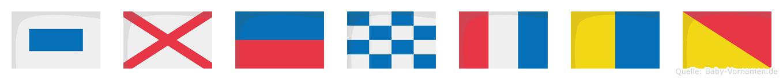Sventko im Flaggenalphabet