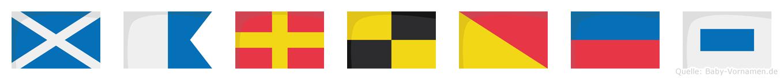 Marloes im Flaggenalphabet