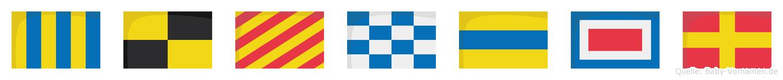 Glyndwr im Flaggenalphabet