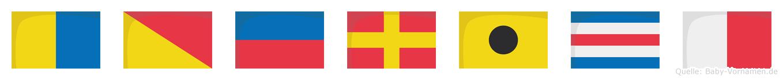 Koerich im Flaggenalphabet