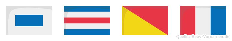 Scot im Flaggenalphabet