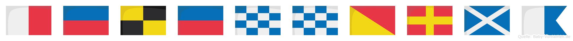 Helennorma im Flaggenalphabet