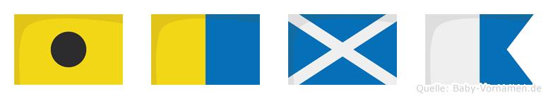 Ikma im Flaggenalphabet