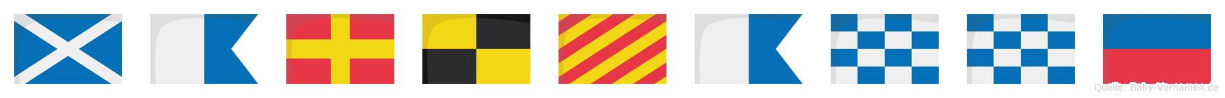 Marlyanne im Flaggenalphabet