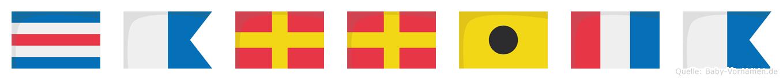 Carrita im Flaggenalphabet