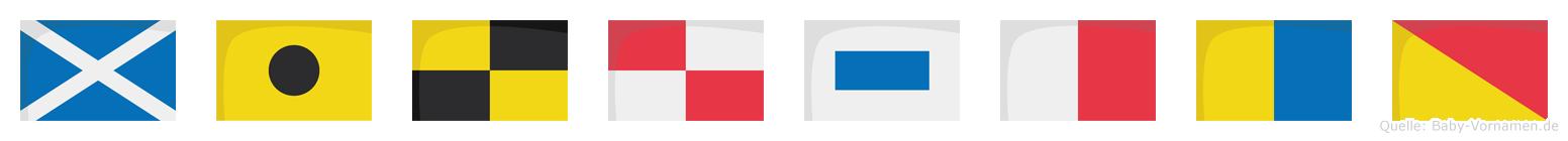 Milushko im Flaggenalphabet