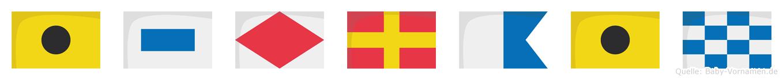 Isfrain im Flaggenalphabet