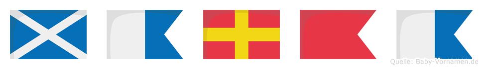 Marba im Flaggenalphabet