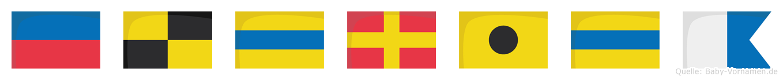 Eldrida im Flaggenalphabet