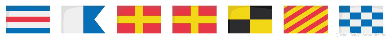 Carrlyn im Flaggenalphabet