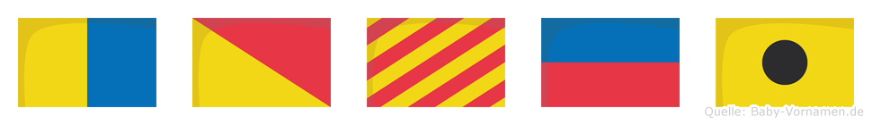 Koyei im Flaggenalphabet