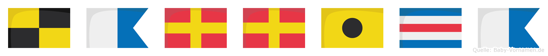 Larrica im Flaggenalphabet