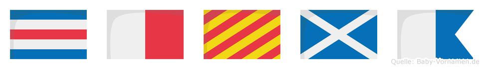 Chyma im Flaggenalphabet