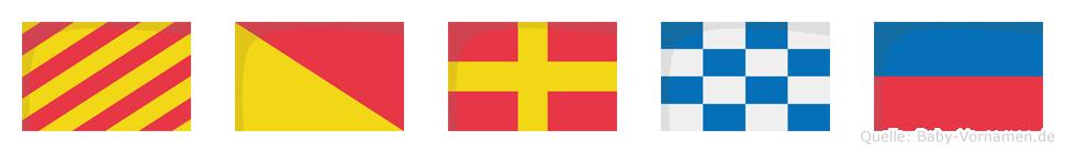 Yorne im Flaggenalphabet