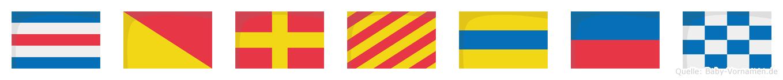 Coryden im Flaggenalphabet