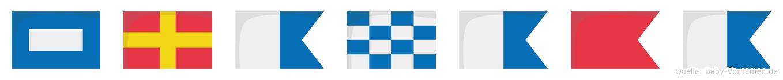 Pranaba im Flaggenalphabet