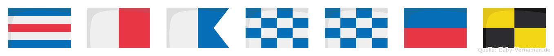 Channel im Flaggenalphabet