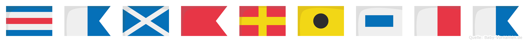 Cambrisha im Flaggenalphabet