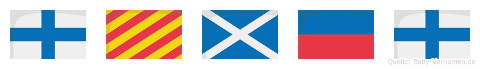 Xymex im Flaggenalphabet