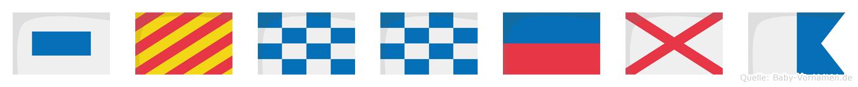 Synneva im Flaggenalphabet