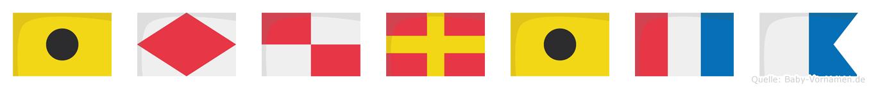 Ifurita im Flaggenalphabet