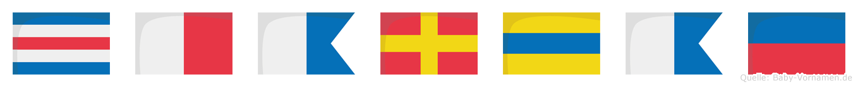 Chardae im Flaggenalphabet