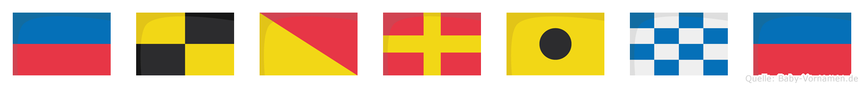 Elorine im Flaggenalphabet