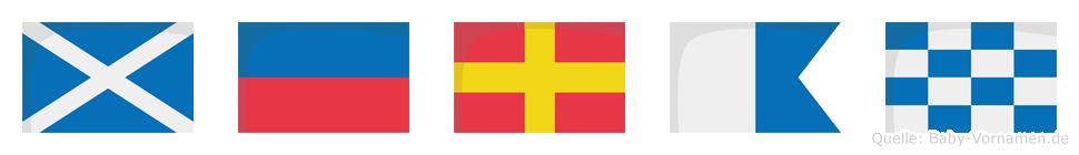 Meran im Flaggenalphabet