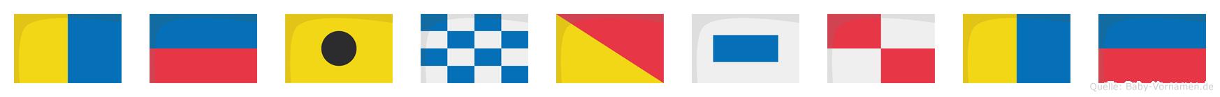 Keinosuke im Flaggenalphabet