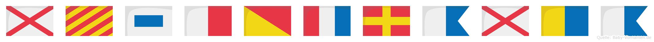 Vyshotravka im Flaggenalphabet