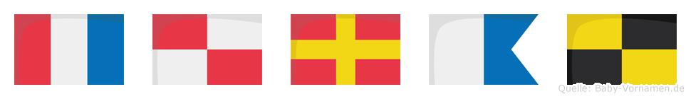 Tural im Flaggenalphabet