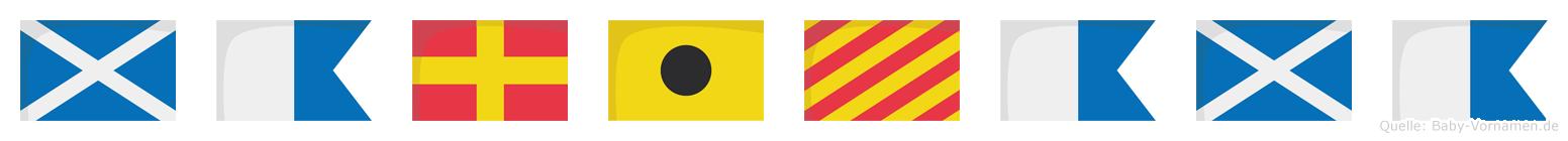Mariyama im Flaggenalphabet