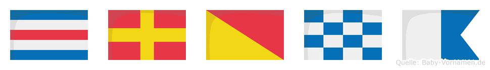 Crona im Flaggenalphabet