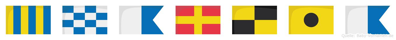 Gnarlia im Flaggenalphabet