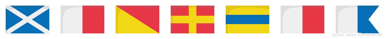 Mhordha im Flaggenalphabet