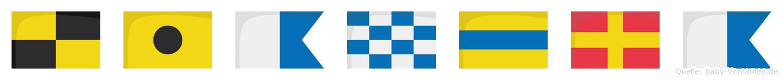 Liandra im Flaggenalphabet
