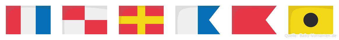 Turabi im Flaggenalphabet