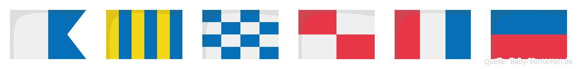 Agnute im Flaggenalphabet