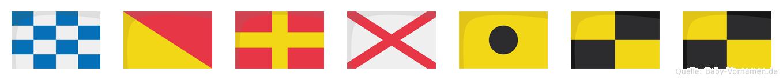 Norvill im Flaggenalphabet