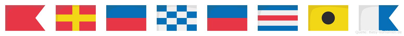 Brenecia im Flaggenalphabet