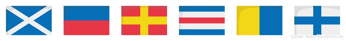 Merckx im Flaggenalphabet