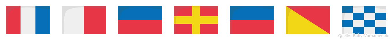 Thereon im Flaggenalphabet