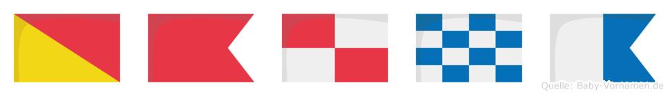 Obuna im Flaggenalphabet