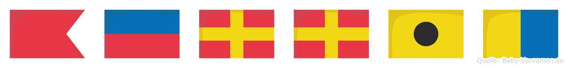 Berrik im Flaggenalphabet