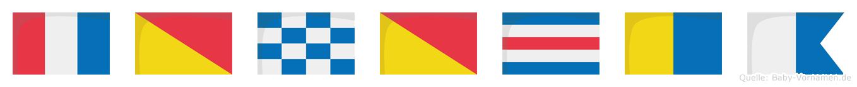 Tonocka im Flaggenalphabet