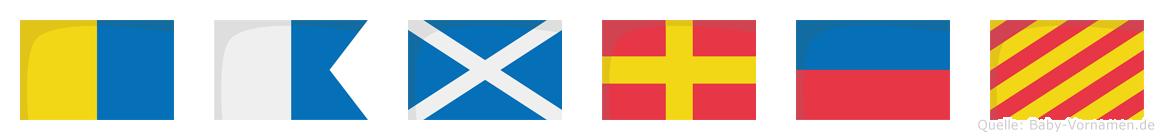 Kamrey im Flaggenalphabet