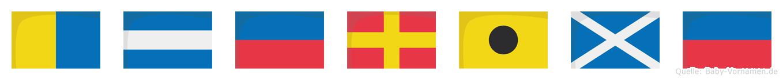 Kjerime im Flaggenalphabet