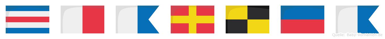 Charlea im Flaggenalphabet