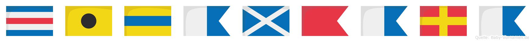 Cidambara im Flaggenalphabet
