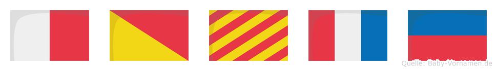 Hoyte im Flaggenalphabet